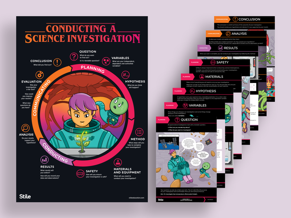 Science Investigations poster set