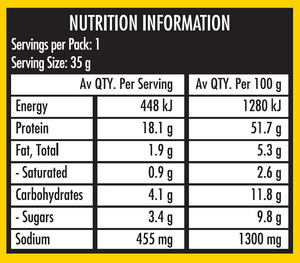 Vegemite Nutrition