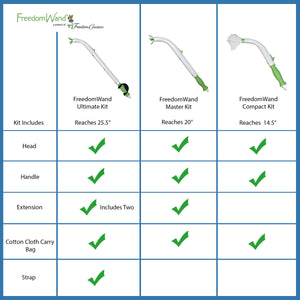 NEW FreedomWand Compact Kit - Reaches 14.5''
