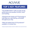 ACUVUE® OASYS 1-DAY with HydraLuxe™