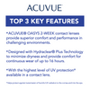 ACUVUE® OASYS with HYDRACLEAR® PLUS