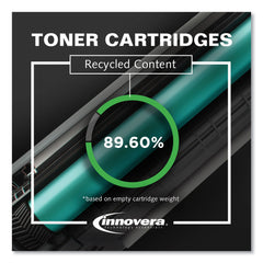 Innovera Remanufactured Black Toner, Replacement for Lexmark T650 (T650H21A), 25,000 Page-Yield