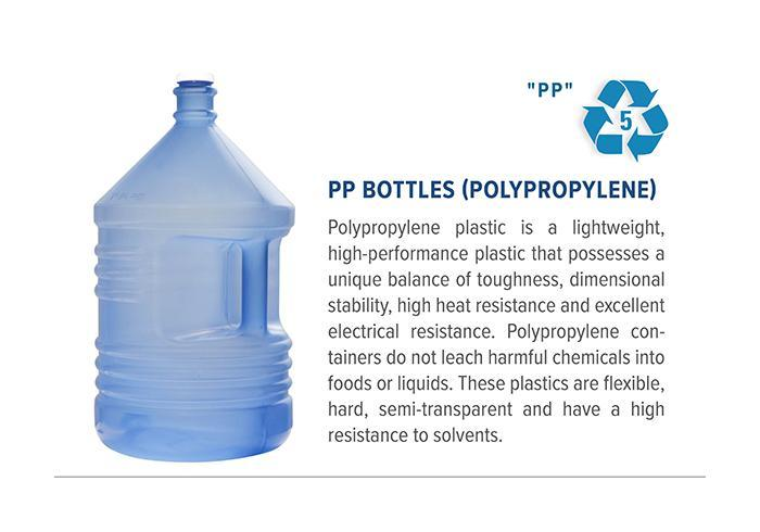 e1886d1db0 Water Bottles on Sale   For Your Water