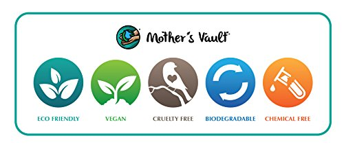 Mother's Vault's All Natural Peppermint Charcoal Toothpaste + Free Eco-friendly Bamboo Toothbrush