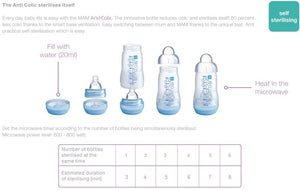 MAM Easy Start Anti-Colic Bottle 160ml - Double Pack
