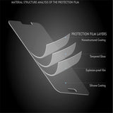 Premium Tempered Glass For Apple iPhone 6, 7, & 8