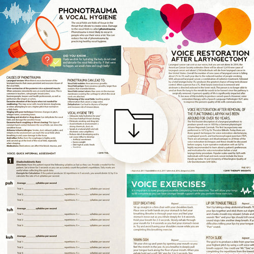 Med SLP Bundle: Voice Resources
