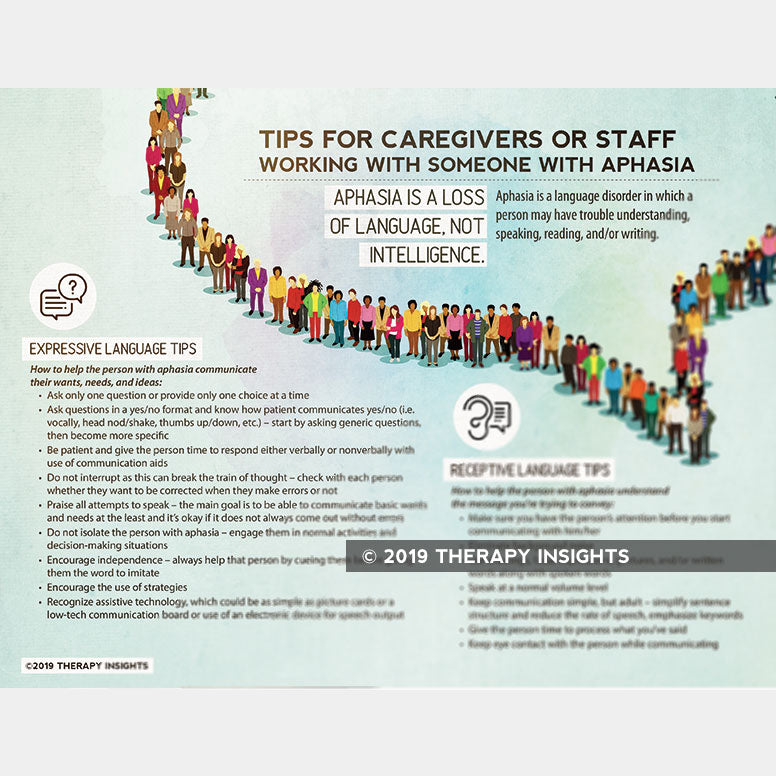 Tips for Caregivers or Staff Working with People with Aphasia - speech therapy materials for adults - adult rehabilitation materials - SNF materials - acute care handouts - Therapy Insights - Therapy Fix