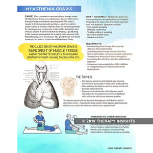 Myasthenia Gravis - handout for rehabilitation therapists - SLP - OT - PT - health literacy myasthenia gravis - myasthenia gravis handout - Therapy Insights - Therapy Fix