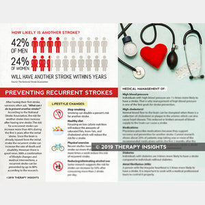 Handout: Preventing Recurrent Strokes