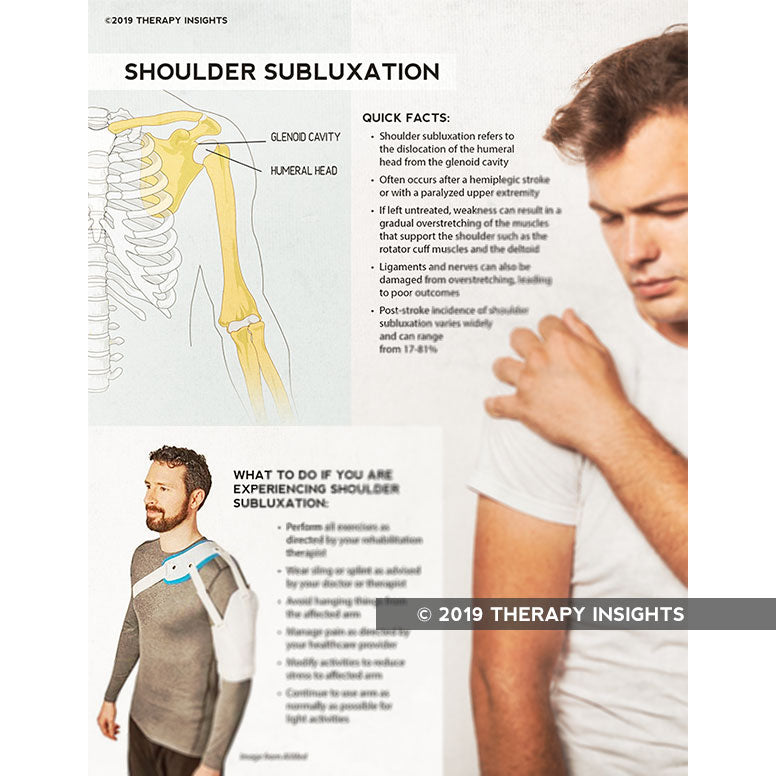 Shoulder subluxation - Therapy Insights - Therapy Fix