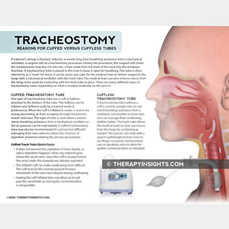 Tracheostomy and Reasons for Cuffed versus Cuffless Tubes