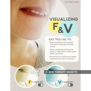 Handout: Visualizing /f/ and /v/