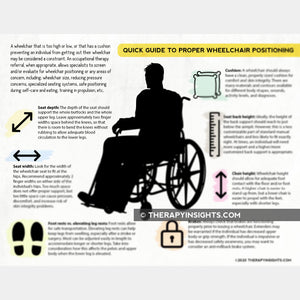 Quick Guide to Proper Wheelchair Positioning