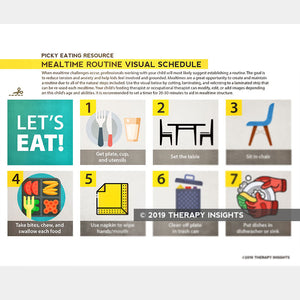 Picky Eating Resource: Mealtime Routine Visual Schedule