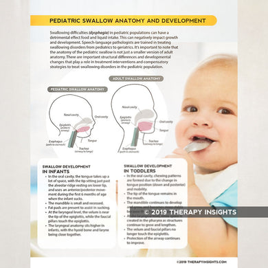 Development of the Swallow & Oral Motor Skills: From Infancy to Toddlerhood. Pediatric speech therapy health literacy handout for parents, caregivers, and clinicians. Therapy Fix. Therapy Insights.
