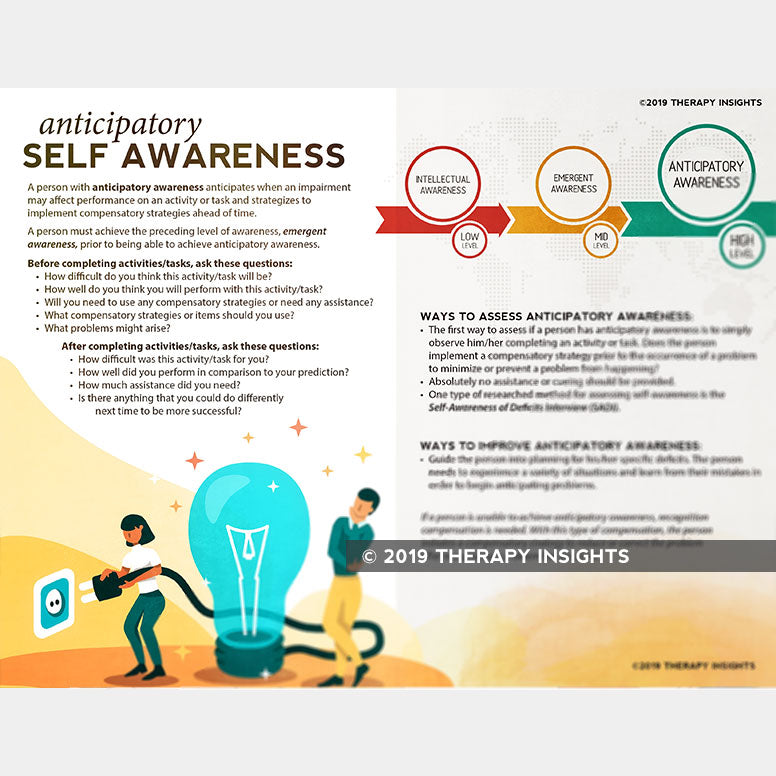 Anticipatory self awareness - cognitive-linguistic therapy - Therapy Insights - Therapy Fix