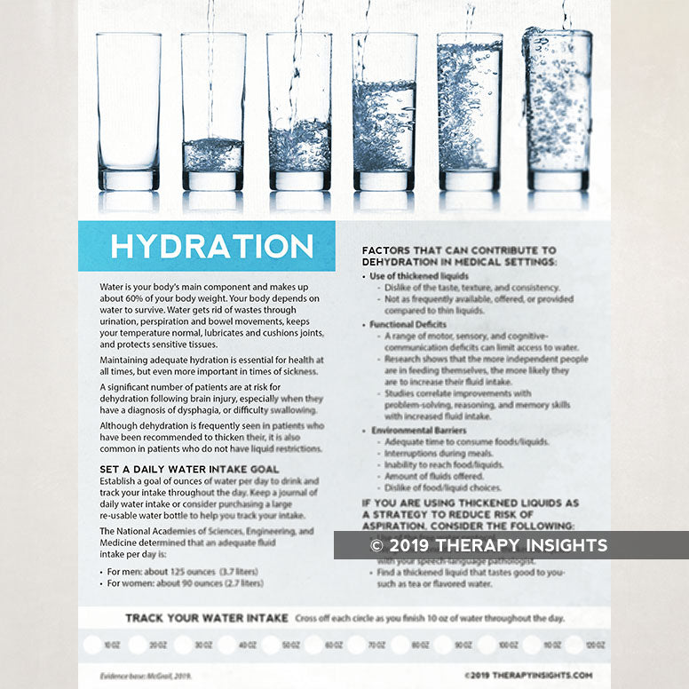 Hydration- health literacy handout for patients. Speech therapy materials for adults. Hydration and thickened liquids. Therapy Fix. Therapy Insights.