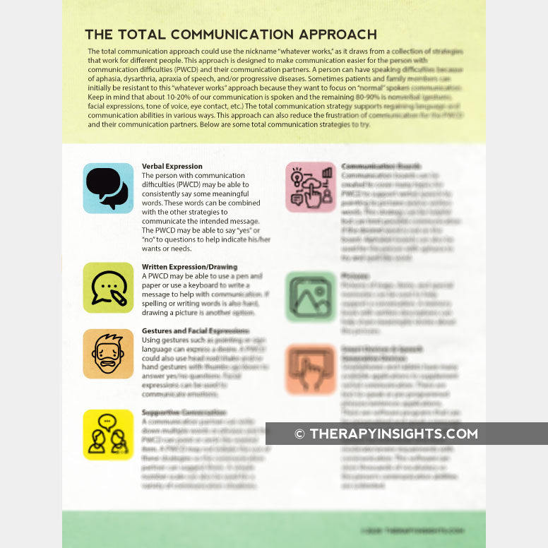 Total Communication Approach