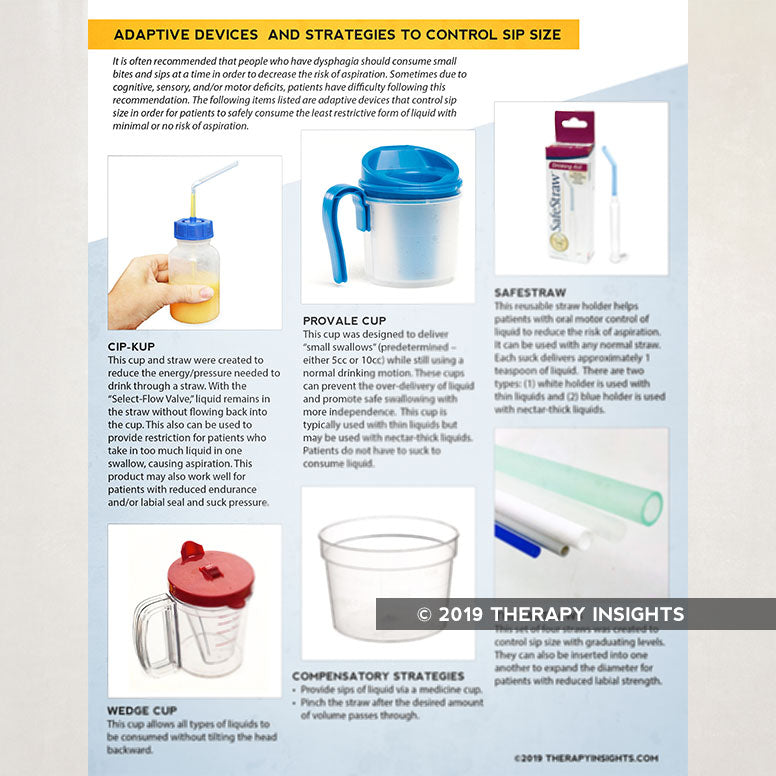 Adaptive devices and strategies to control sip size for people with dysphagia. Speech therapy materials for adults. Therapy Fix. Therapy Insights.