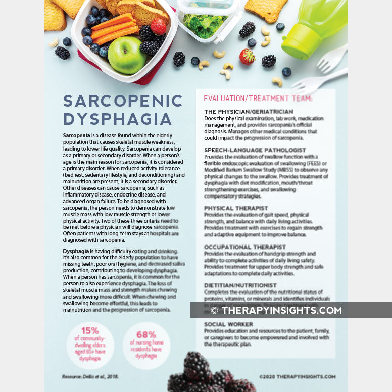 Load image into Gallery viewer, Sarcopenic Dysphagia