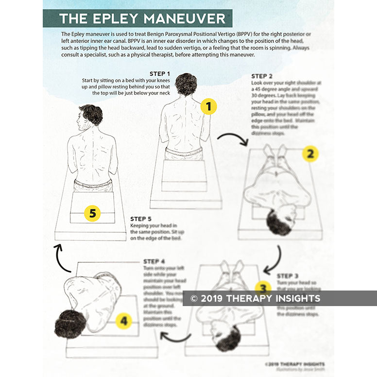 The Epley Maneuver - Relief from benign paroxysmal positional vertigo (BPPV) - For physical therapists / PT - Therapy Insights - Therapy Fix