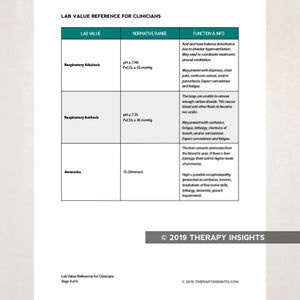 Lab value reference for clinicians. Therapy Fix. Therapy Insights.