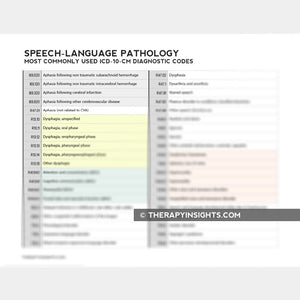 Quick Reference: Most Commonly Used ICD-10 Codes for Speech Language Pathology