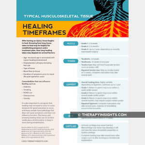 Typical Musculoskeletal Tissue Healing Time Frames