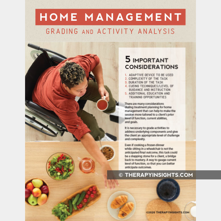 Home Management: Grading and Activity Analysis