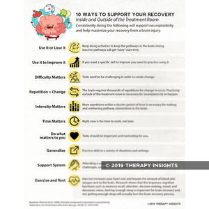 10 ways to support brain injury recovery and neuroplasticity - Therapy Insights - Therapy Fix