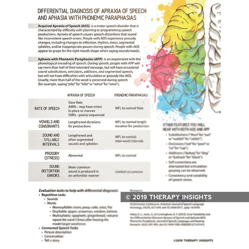 Differential diagnosis: apraxia of speech vs aphasia with phonemic paraphasias - speech therapy materials for adults - Therapy Insights - Therapy Fix