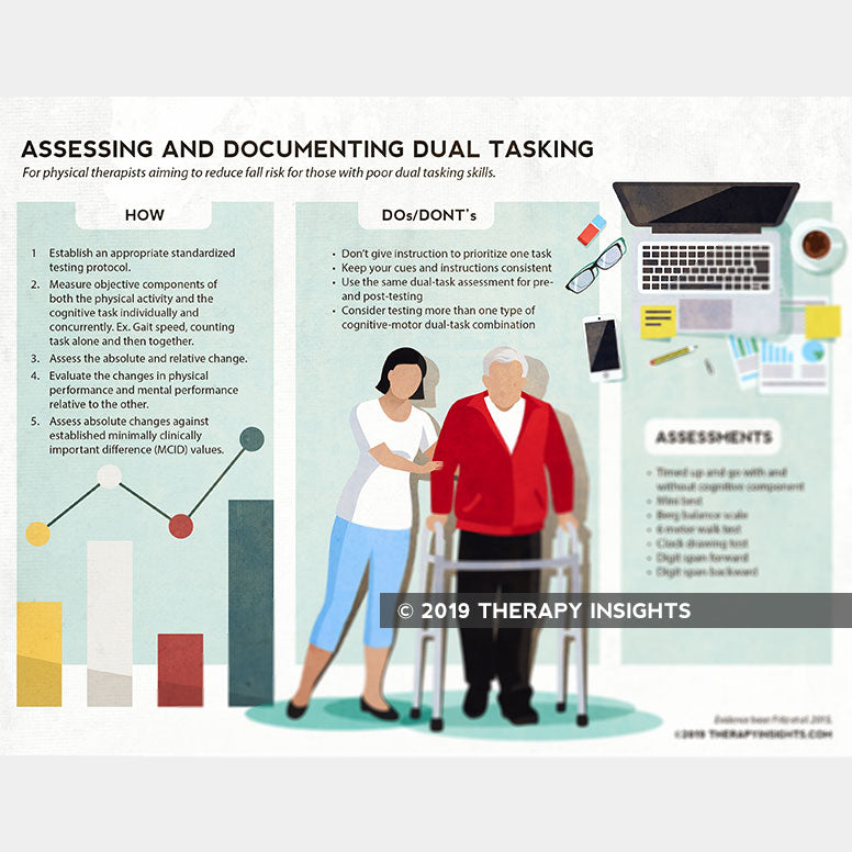 Assessing and documenting dual tasking. Physical therapy. Therapy Insights. Therapy Fix.