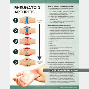 How Physical Therapy Can Help Those With Rheumatoid Arthritis