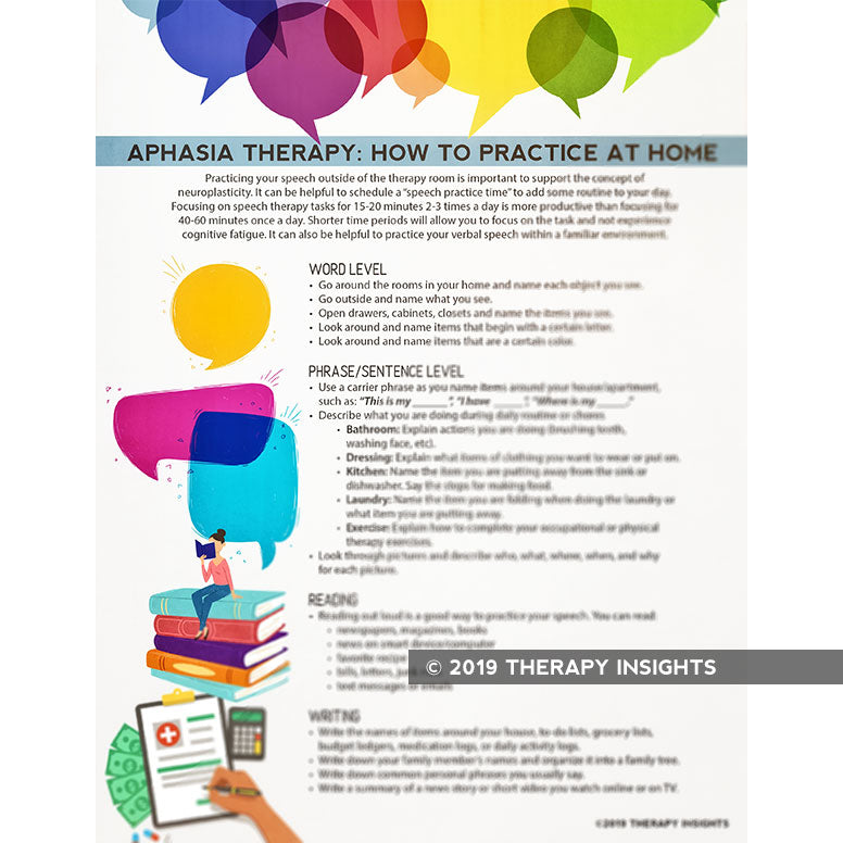 Aphasia therapy- how to practice at home - home health aphasia therapy - outpatient aphasia therapy - speech therapy materials for adults - aphasia - rehabilitation therapy - Therapy Insights - Therapy Fix