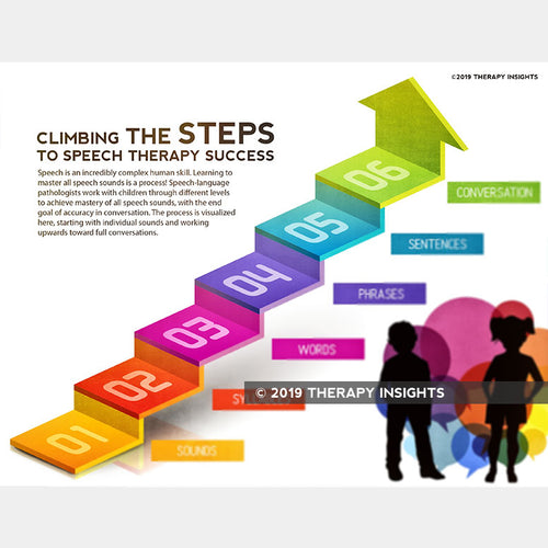 Climbing the steps to speech therapy success - visualizing the process of speech therapy - progression of speech therapy for pediatric speech intervention - therpay materials for pediatric SLPs - Therapy Insights - Therapy Fix