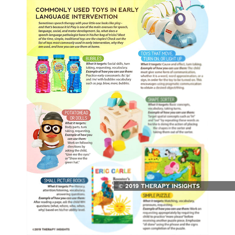 Handout: Commonly Used Toys in Early Language Intervention