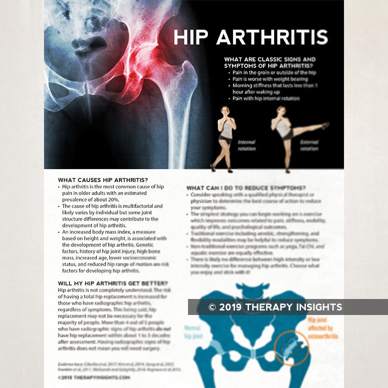 Hip arthritis. Health literacy handout for patients. Physical therapy. Therapy Insights. Therapy Fix.