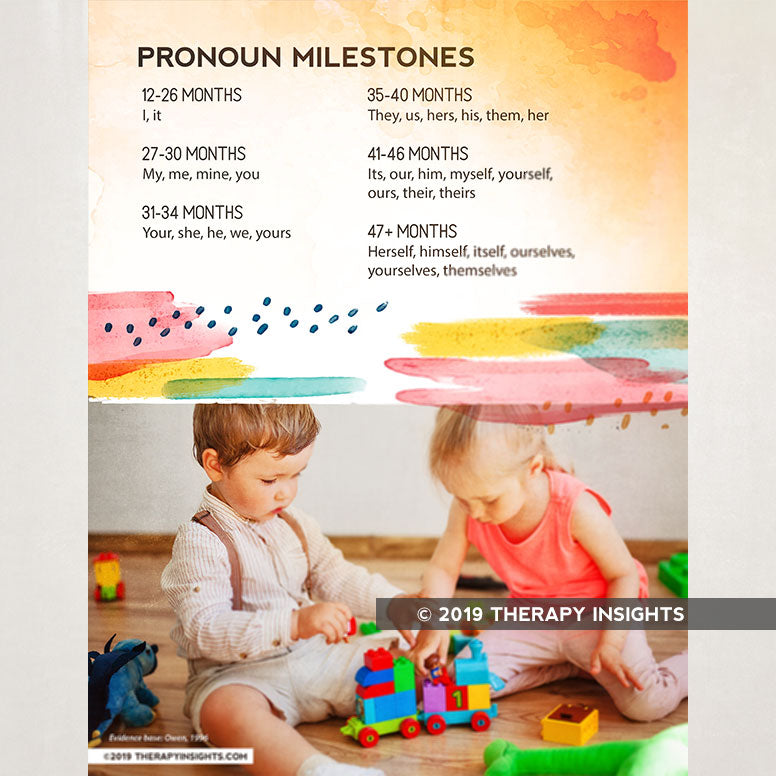 Pronoun milestones for clinicians, family, and caregivers. Speech therapy materials for pediatrics. Therapy Fix. Therapy Insights.