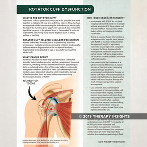 Rotator cuff dysfunction. Health literacy handout for physical therapy patients. Therapy Fix. Therapy Insights.