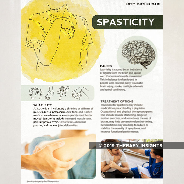 Spasticity. Occupational therapy handout for adults. Health literacy handout for occupational and physical therapy. Therapy Fix. Therapy Insights.