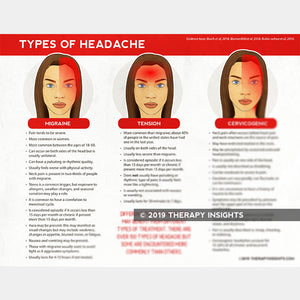 Types of Headache