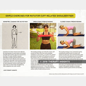 Simple exercises for rotator cuff recovery. Health literacy handout for physical therapy patients. Therapy Fix. Therapy Insights.