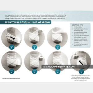 Transtibial Residual Limb Wrapping