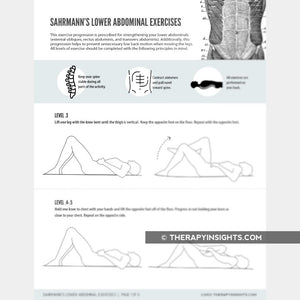 Sahrmann's Lower Abdominal Exercises