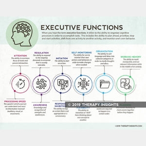 Handout: Executive Functions