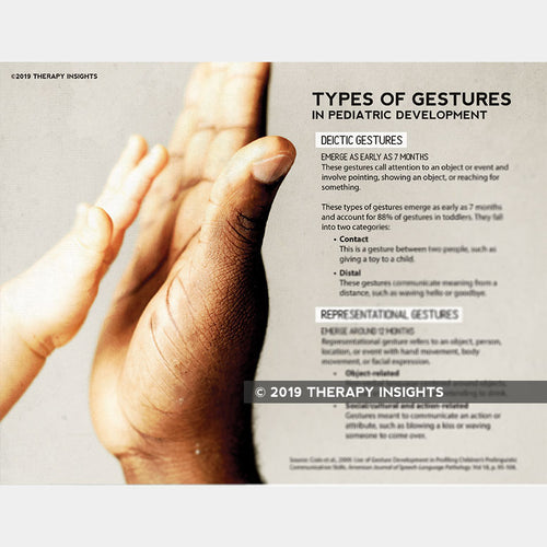 Types of gestures in pediatric development - handout for parents - pediatric development - speech therapy materials for pediatrics - Therapy Insights - Therapy Fix