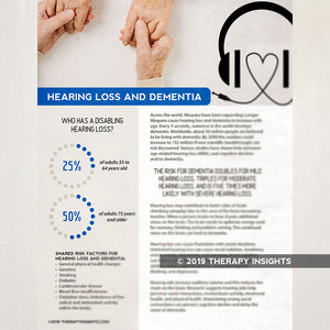 Hearing loss and dementia. Handout for patients, family, caregivers, and staff. Speech therapy materials for adults.