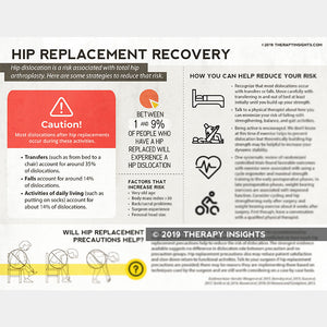Hip replacement recovery. Hip precautions. Physical therapy. Physical therpay handouts for patients. Health literacy. Therapy Insights. Therapy Fix.