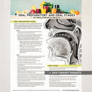 Oral preparatory and oral stages of swallowing. Therapy Insights. Therapy Fix.